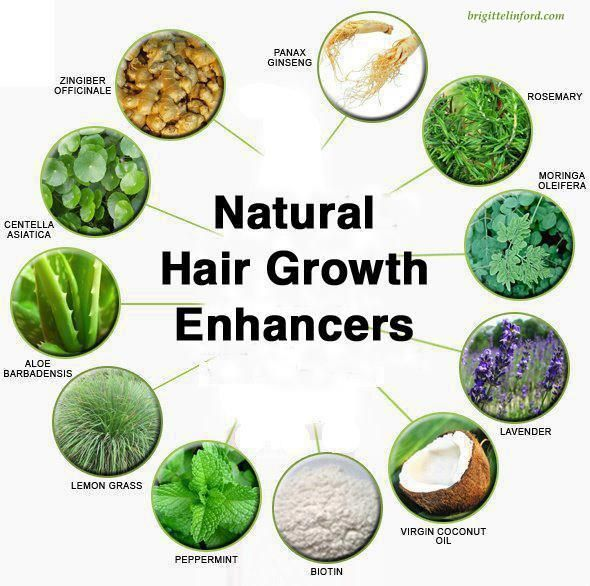Natural Hair Growth enhancers ~ #hair | HAIR | Pinterest | Natural ...