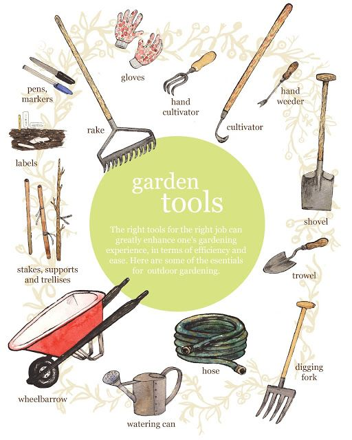 1000 images about Gardening Tools on Pinterest Gardens Diy garden furniture  and Hose reel  1000. Gardening Tools Pictures With Names