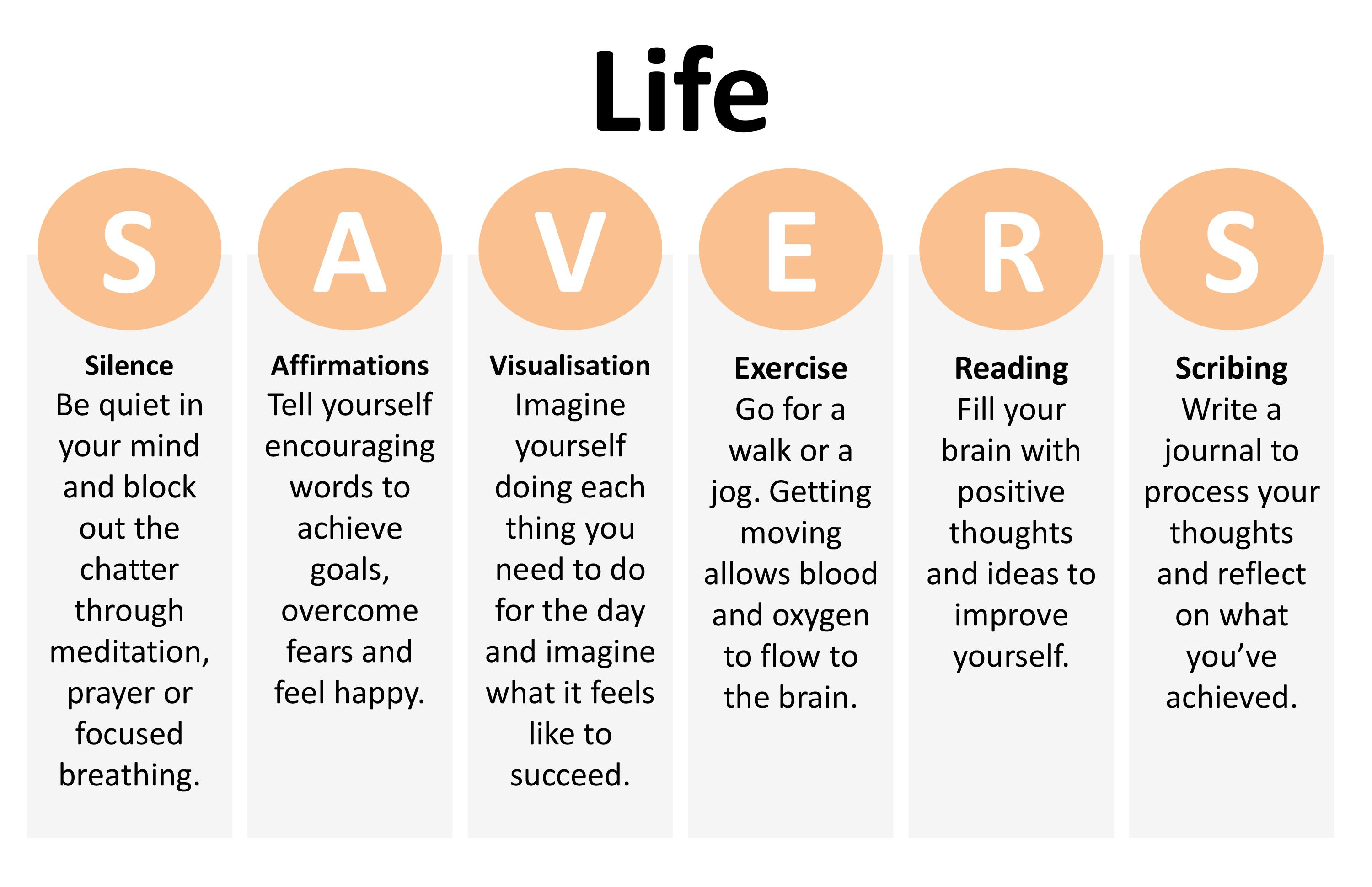Life Savers infographic to bring structure to your morning routine #morningroutine