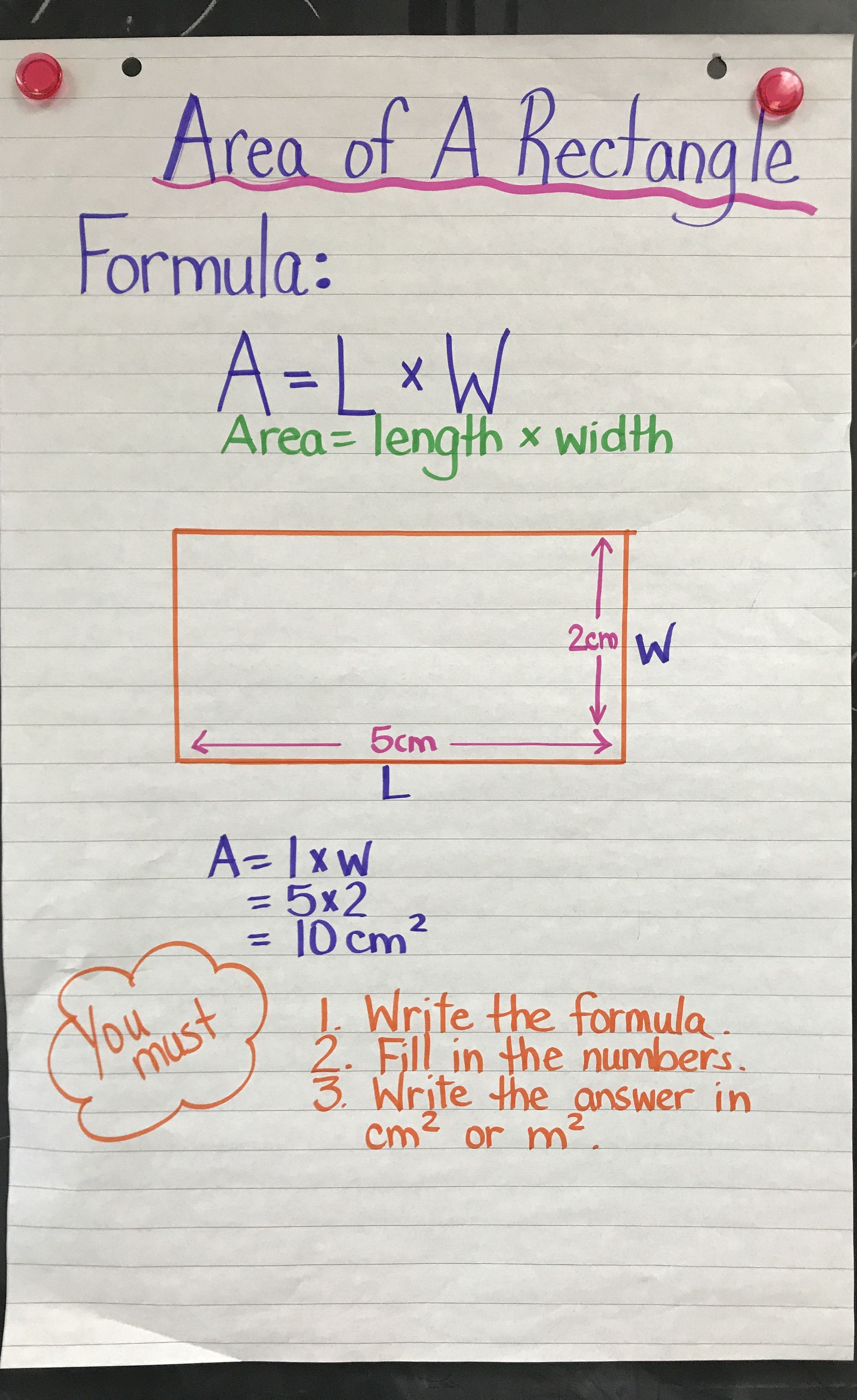 Area Of A Rectangle Anchor Chart