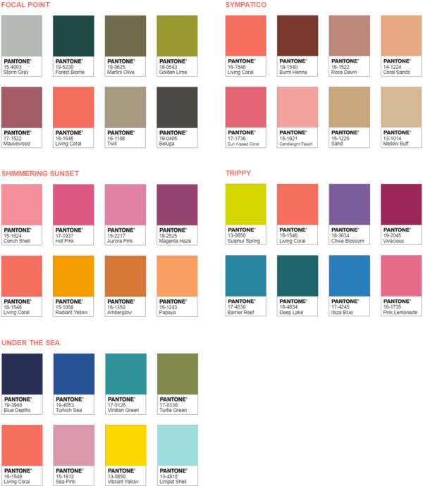 Trendfarben 2019 Welche Sind Die Aktuellen Pantone Farben Farbe Des Jahres Pantone Fruhlingsfarben