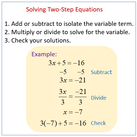 How to solve two step equations ideas in 2021