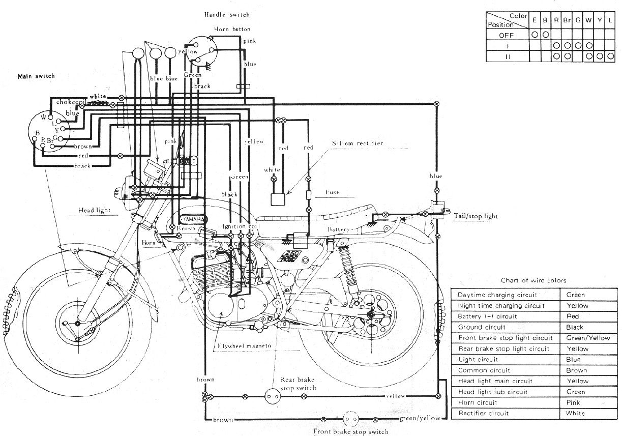 Cadillac Deville Cooling System Diagram Wiring