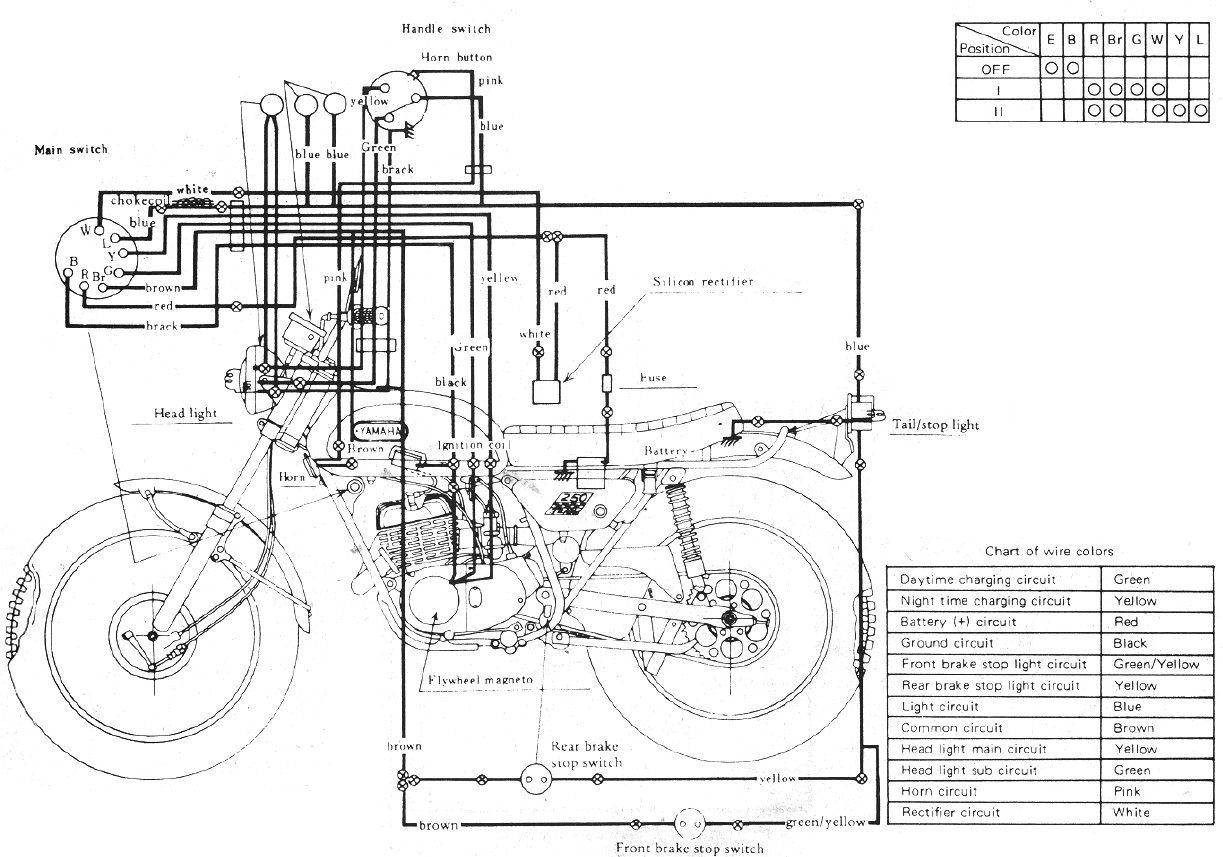 Wiring Diagram Yamaha Dt1 250 Dt1b 250 Enduro Motorcycle Diagram Enduro Motorcycle Yamaha