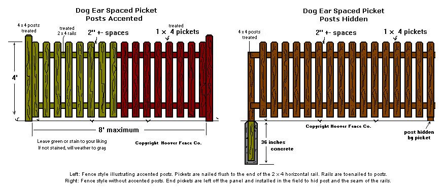 Spaced Dog Ear Wood Fence Panels Cedar Wood Picket Fence
