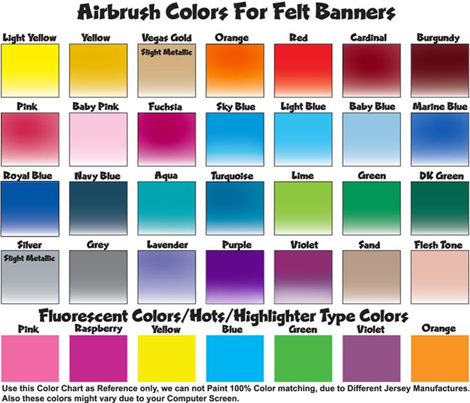Color Charts For Painting WallsMakiperacom. Interior wall paint color chart