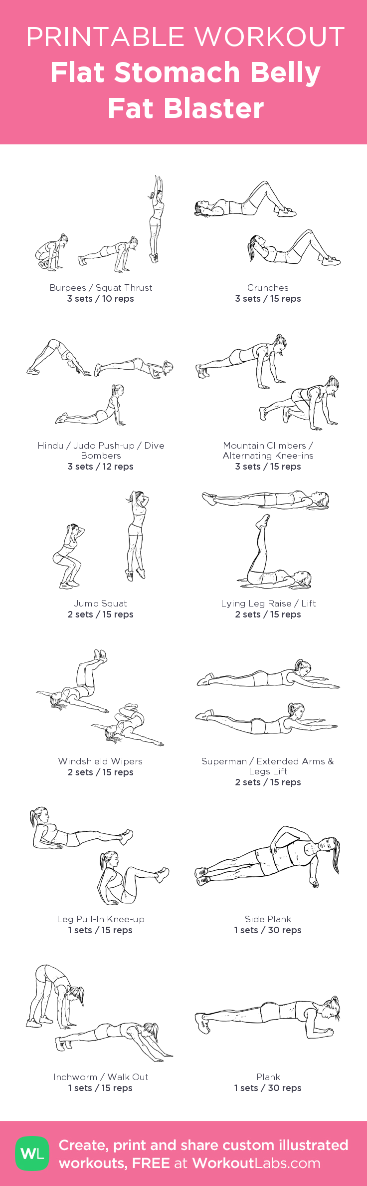 Flat Stomach Belly Fat Blaster:my visual workout created at WorkoutLabs.com • Click through to customize and download as a FREE PDF! #customworkout