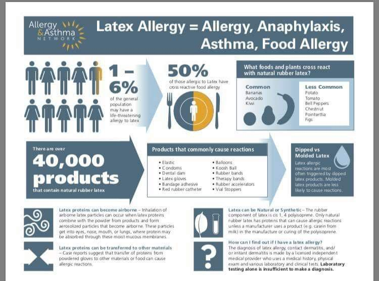 Pin on latex allergy