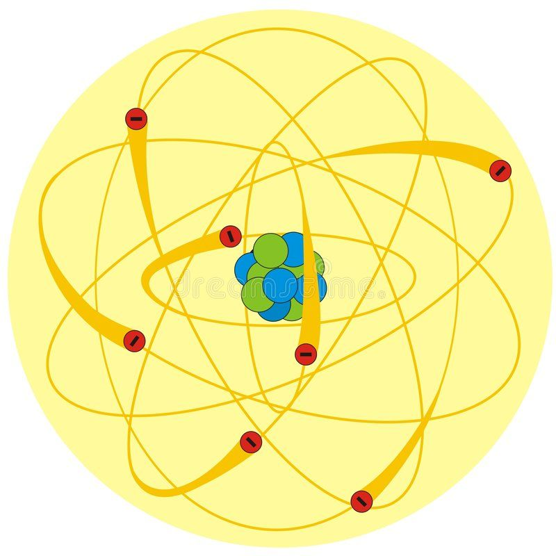 Atom Model of an atom with electrons neutrons and protons