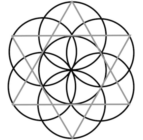 Abundance And Prosperity Crystal Gemstone Grid Reiki Rays Sacred Geometry Art Sacred Geometry Symbols Geometry Tattoo