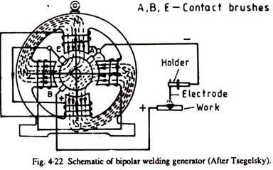 Cool Welding Generator Wiring Diagram Wiring Diagram G9 Wiring Digital Resources Antuskbiperorg