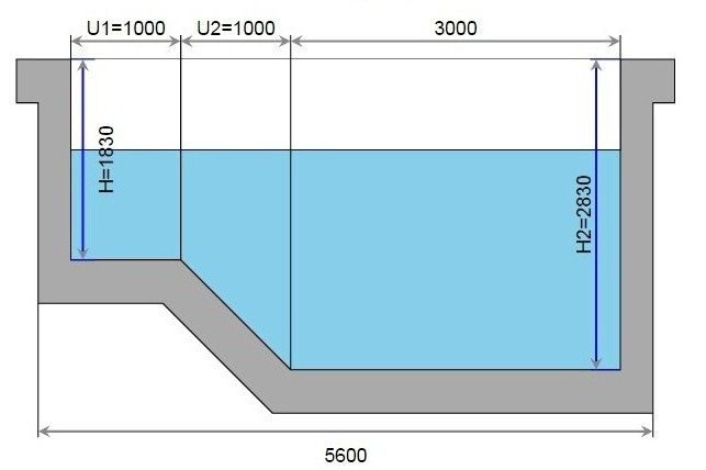 Swimming Pool Calculator Pool Sizes Swimming Pool Size Swimming Pools