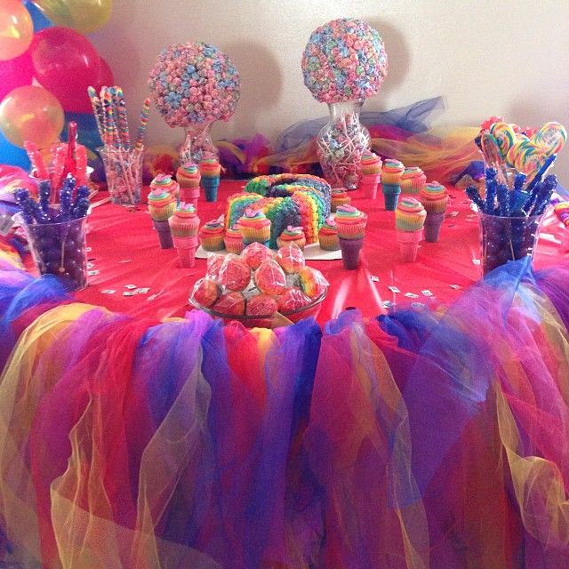 Candy Land Theme Birthday Party For My 3 Year Old Princess