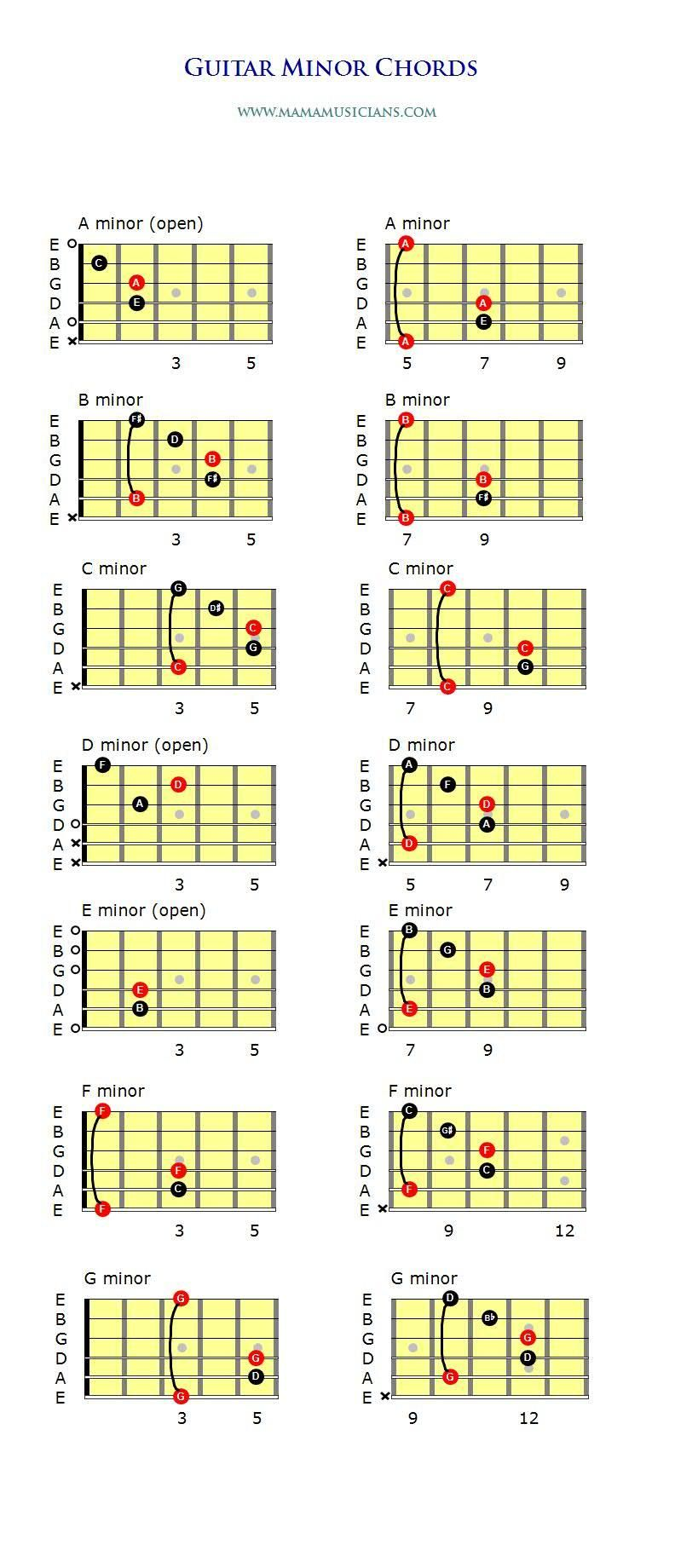 Minor Guitar Chords Guitar Pinterest Guitar Chords Guitars