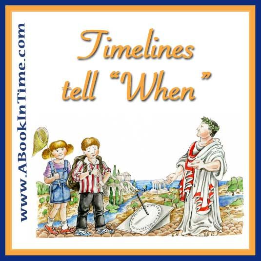 History Timelines For Kids Ideas For Blank Timeline Books And Free