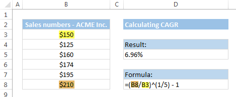 Calculate Cagr Compounded Annual Growth Rate Using Excel Formulas Excel Formula Excel Learning