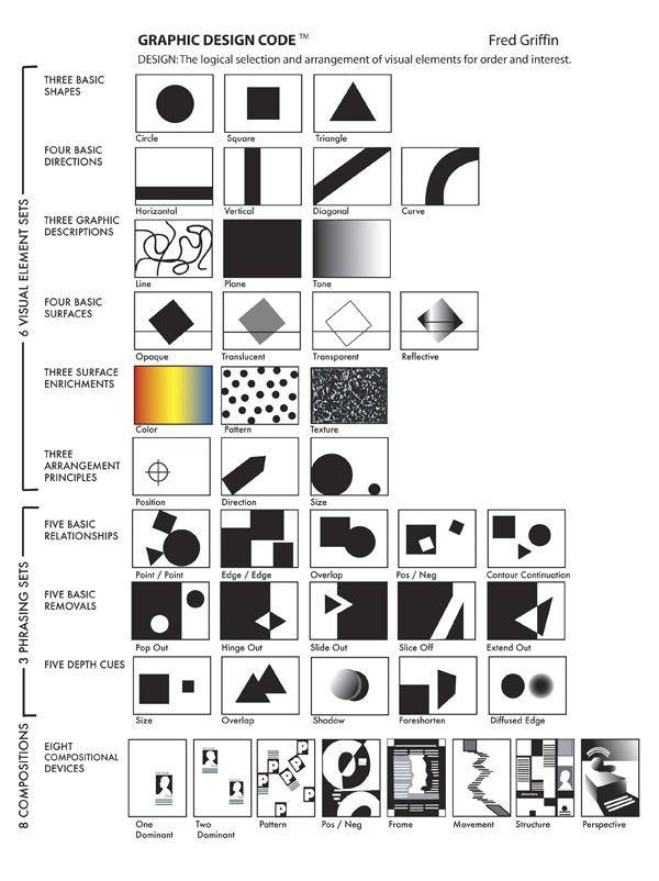 Photo of Griffin Design Code