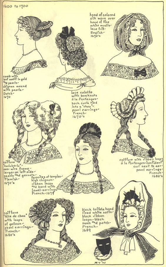 coiffure et coiffe 17e en 2019 Histoire de la mode, Mode