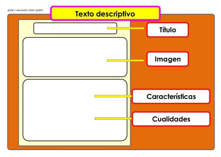 20 Estructura Para Diversos Tipos De Textos Tipos De Texto Texto Instructivo Para Niños Texto Informativo