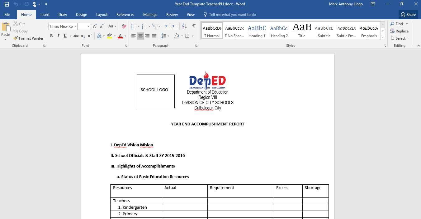 Template On Year End Accomplishment Report  Teacherph  Nn