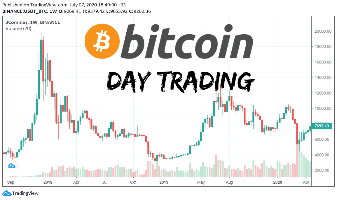 Cryptocurrency Exchange Is Bound To Make An Impact In Your Business Dollar Bitcointrading Forex Blockchain Day Trading Online Trading Bitcoin Price