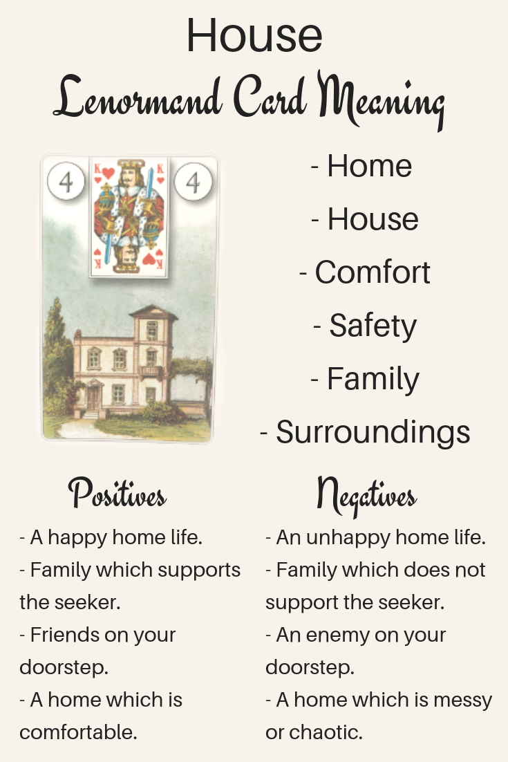 Art Illustration Do You Want To Know What The Meaning Of The Lenormand House Card Also Known As The Le Numerology Life Path Tarot Readers Tarot Card Meanings