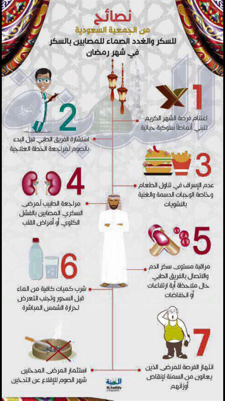 Pin By Mohamed Fekir On معلومات Nutrition Diabetes Ramadan