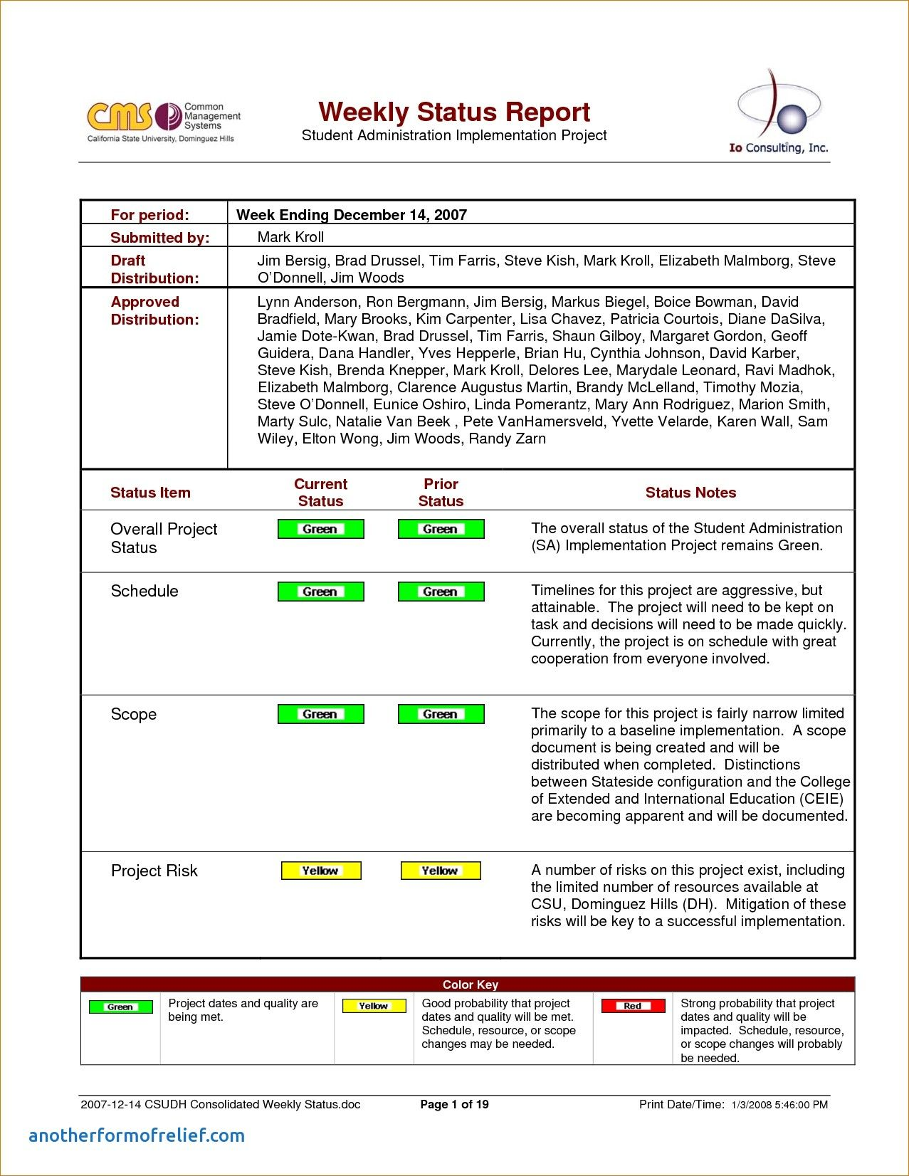 8 Weekly Status Report Examples Pdf Examples In Project Management Status Report Template Progress Report Template Project Status Report Progress Report Weekly project status report templates