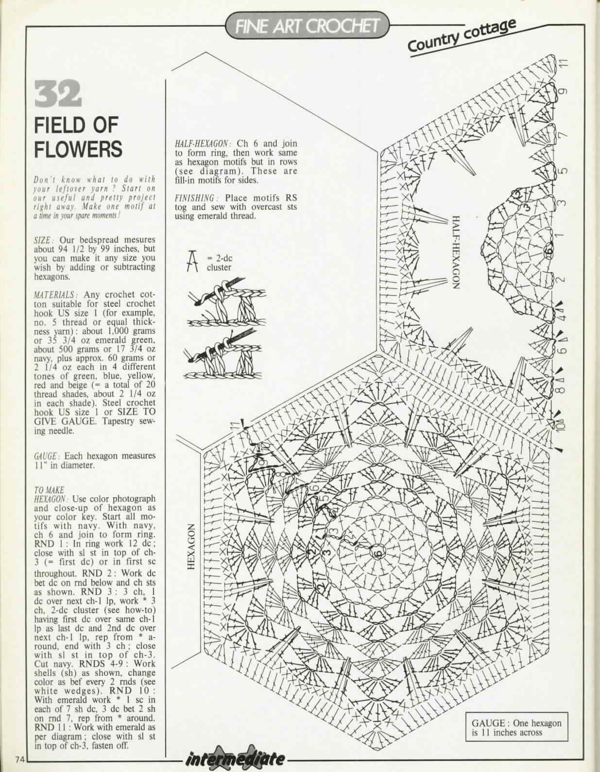 FIO MÁGICO: CROCHÊ - COLCHA DE HEXÁGONOS | crochet diagram ...