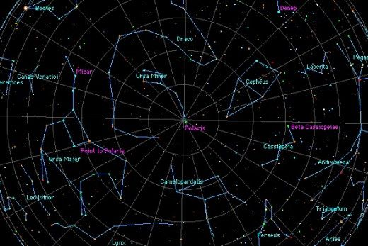 Northern Hemisphere star patterns