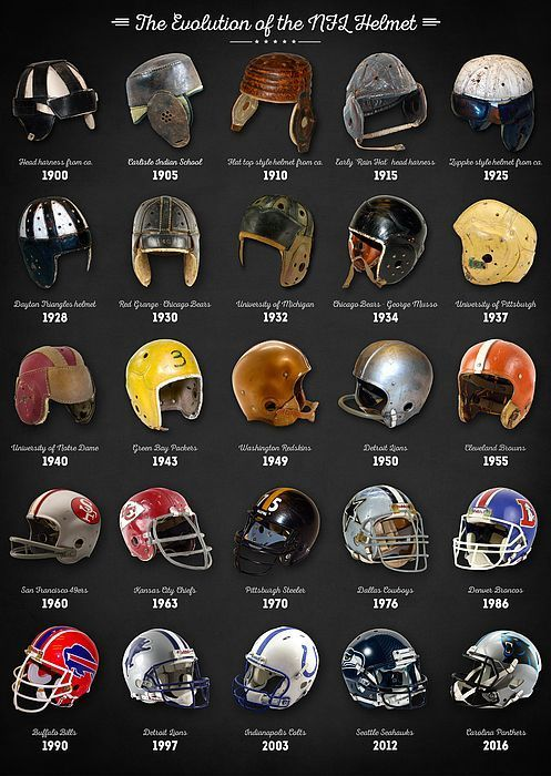 Nfl American Football Helmets Helmet Evolution