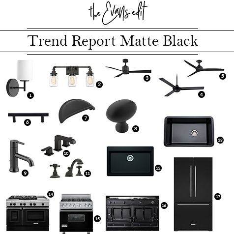 Photo of Trend Report: Matte Black – The Evans Edit    Matte Black kitchen and bathroom…