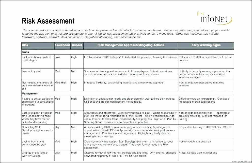50 Project Risk assessment Template in 2020 Business
