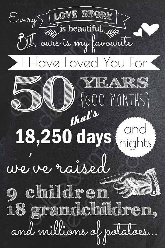 50th Wedding Anniversary Chalkboard Digital by