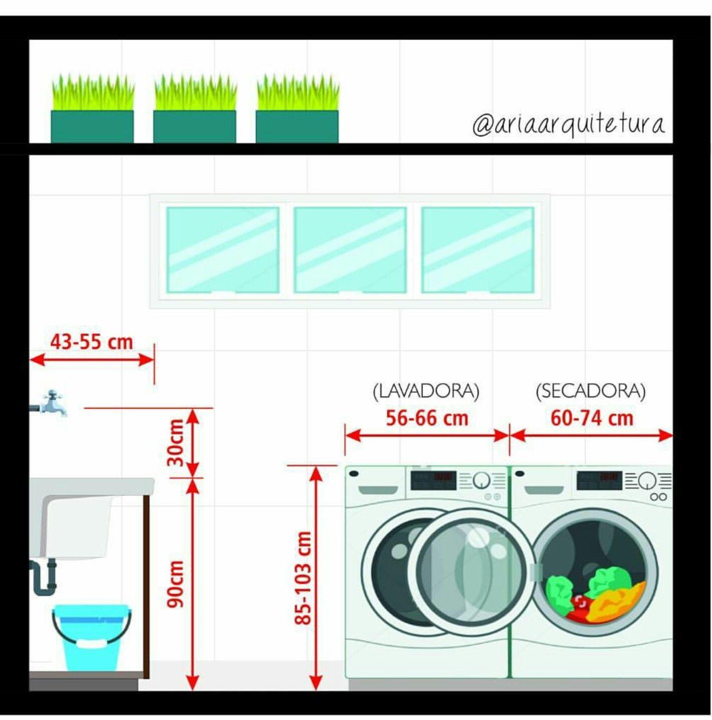 Medidas lavadero medidas pinterest lavaderos for Lavadero medidas