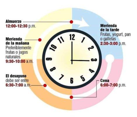 Horarios Para La Comida Bebés De 1 Año Espero Les Sirva Bebés Julio 2016 Babycenter Horario De Comidas Horarios Para Comer Bebes De 1 Año