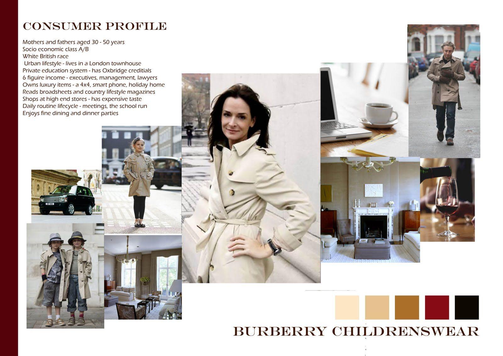 0864c8084c6dd8 Burberry Children's wear consumer profile | Culture Maps in 2019 ...