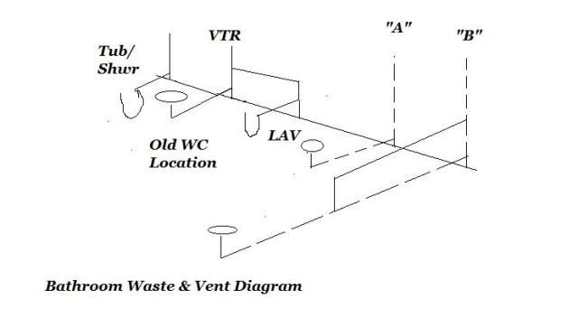 Plumbing In The Home Moving A Toilet Vent Stack Toilet Drain