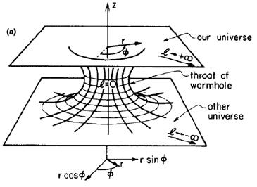 Paralleluniversum Theorie
