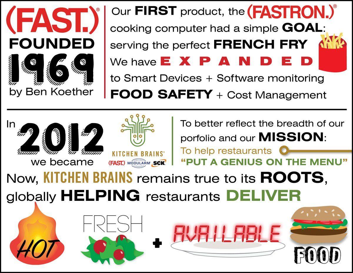8 best Kitchen Brains Infographics images on Pinterest   Brain, Info ...