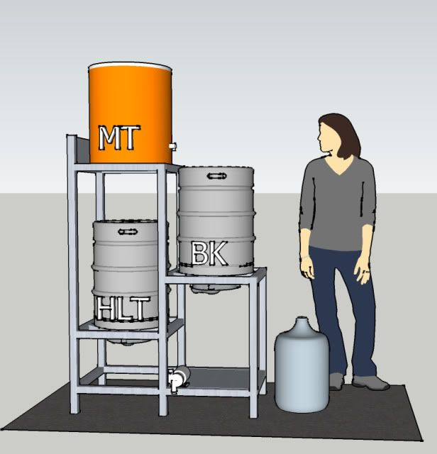 25 tier brew stand design questions home brew forums stand designbrewing - Home Brewery Design