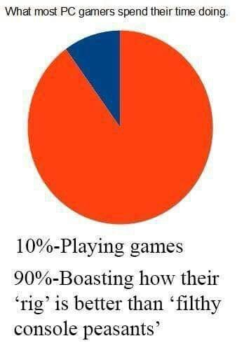 My Friend In A Pie Chart Games Gaming Pc Truth