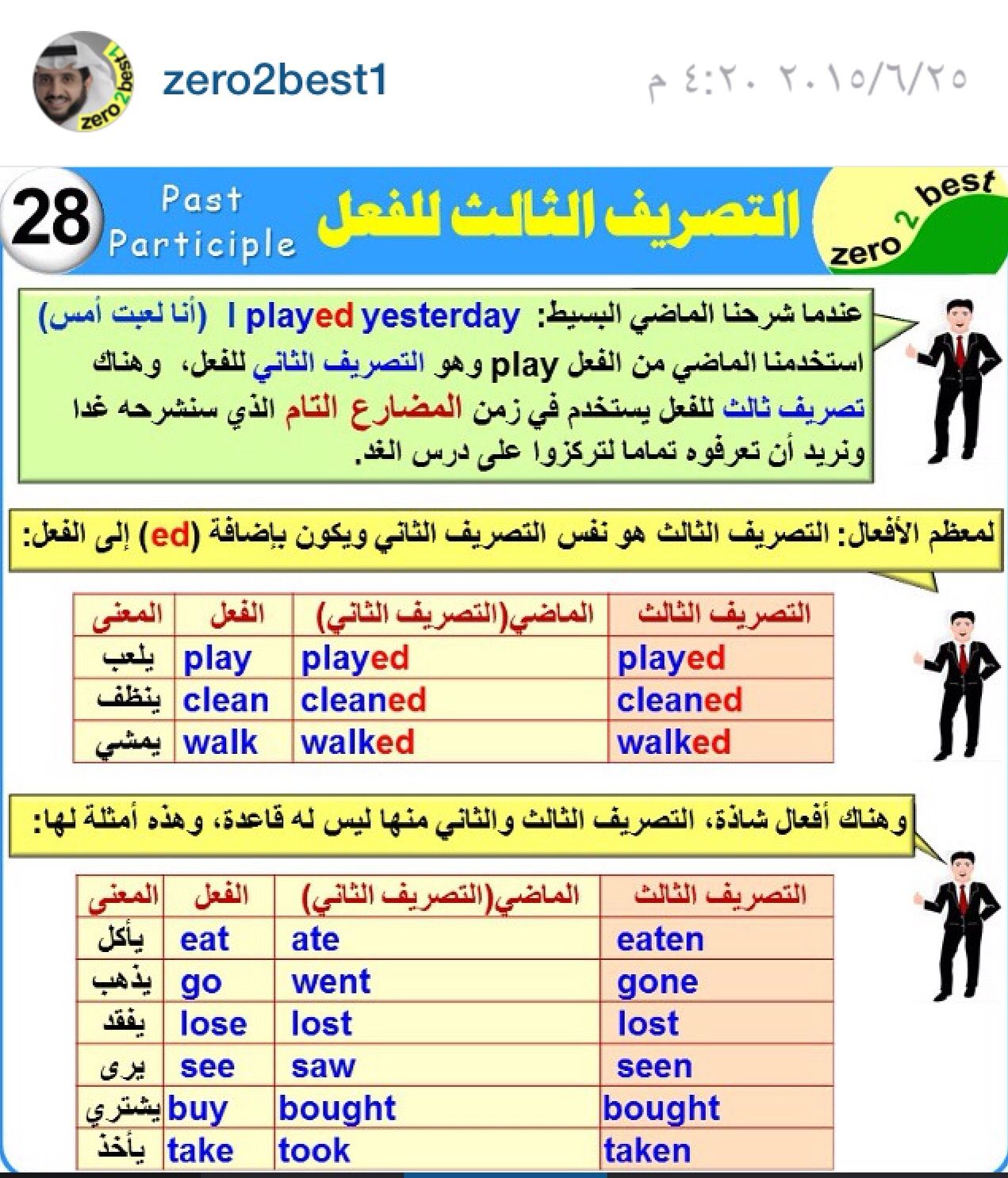 Zero 2 Best Lesson 28 English Words Learn Arabic Language English Language Course