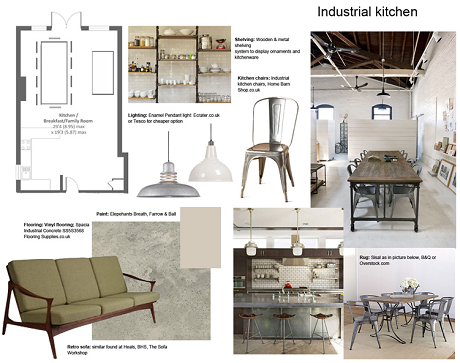 Win a consultation with pippa jameson interiors - Interior design presentation layout ...