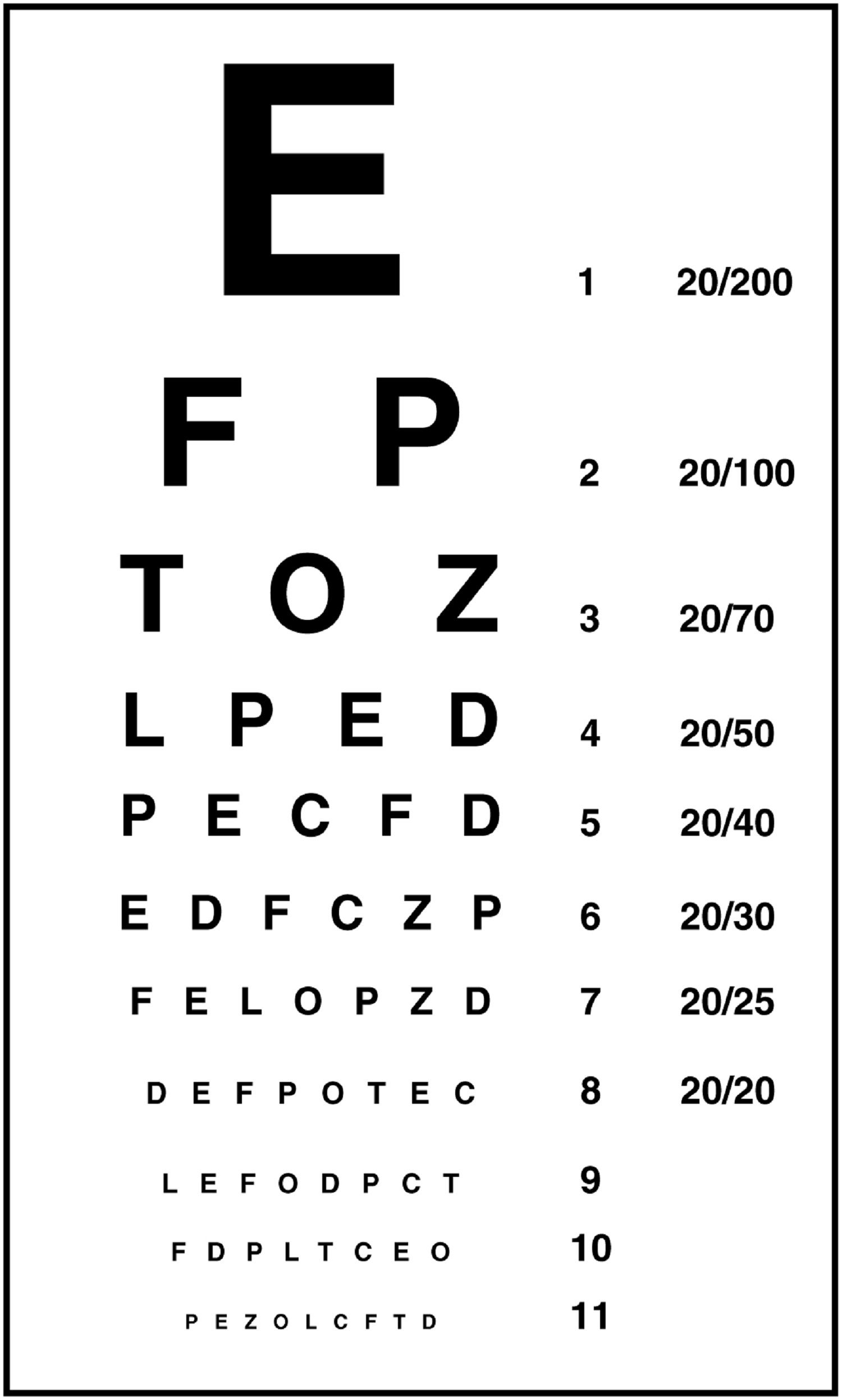 Snellen Chart For Eye Test Optotype Pinterest Eyes Chart And