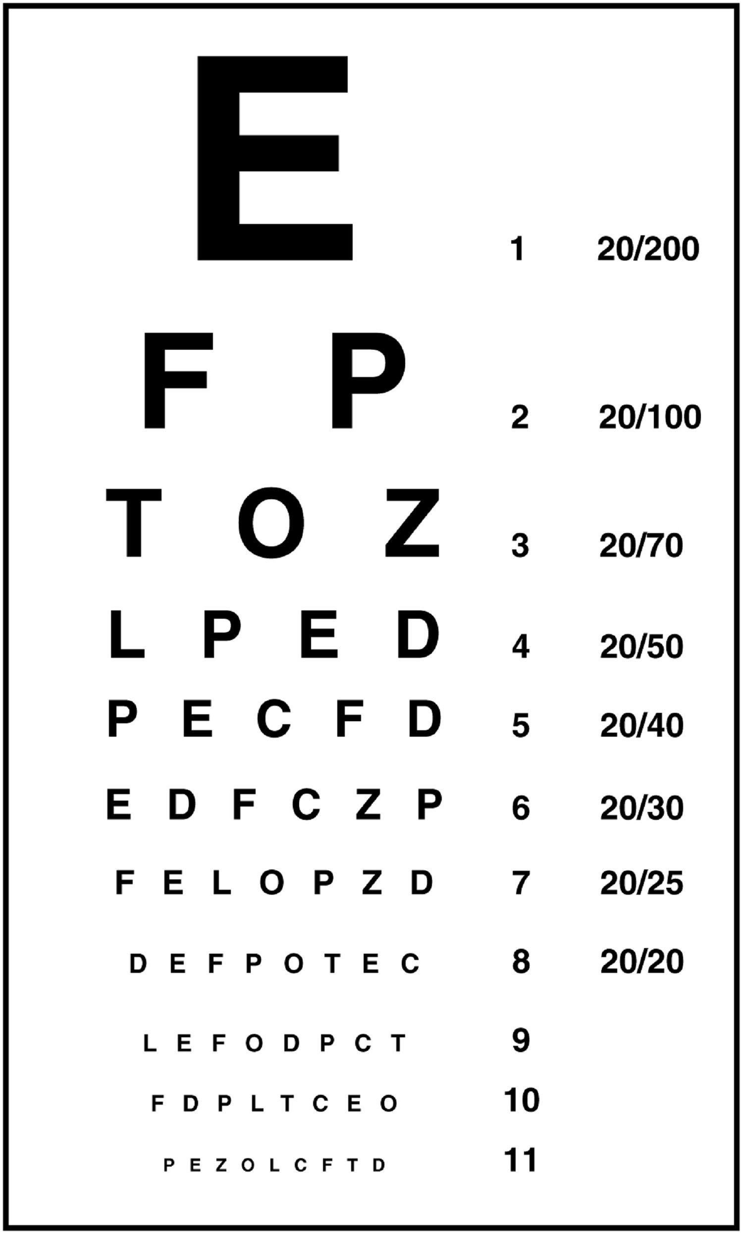eye exam for diagrams easy wiring diagrams mummy diagram chart eye chart diagram [ 1500 x 2491 Pixel ]