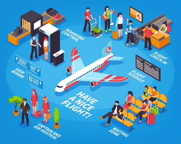 Download Airport Departure Isometric Infographic Poster