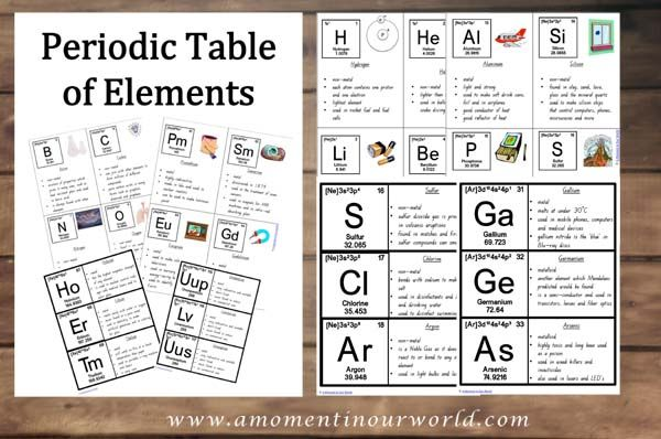 Periodic Table Basics Worksheet Answer Key Science Pinterest - best of periodic table of elements handout