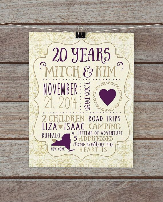 Twentieth Wedding Anniversary Gift: 20 Year Anniversary, Anniversary Present, Custom Gift For