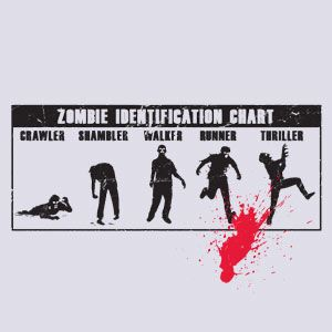 Zombie Identification Chart T-Shirt  I like zombies too much. This is rather a fun shirt though! I might get it for a friend, rather than myself.